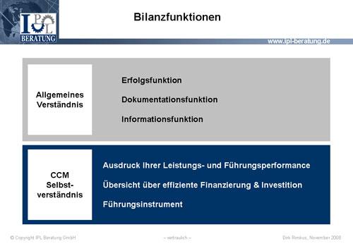 Abb. 2:  Bilanzfunktionen